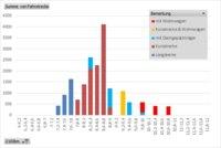 Verbrauchsstatistik_2Jahre.jpg